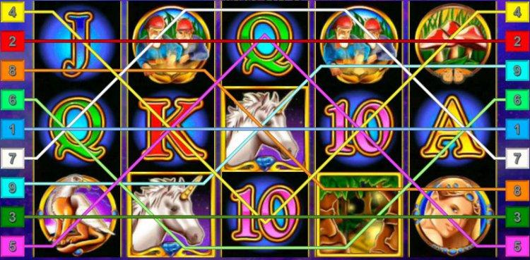 Какой вариант игры лучше выбрать на игровых автоматах